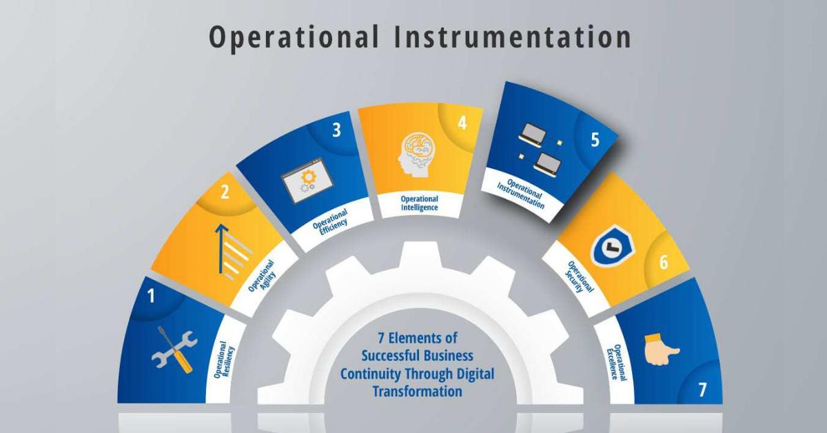 Operational Instrumentation  Blog